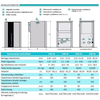 Centrometal CentroPelet ZVB16 vízteres pellet kazán