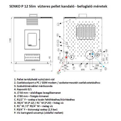 SENKO P 12 Slim  WATER+AIR - befoglaló méretek