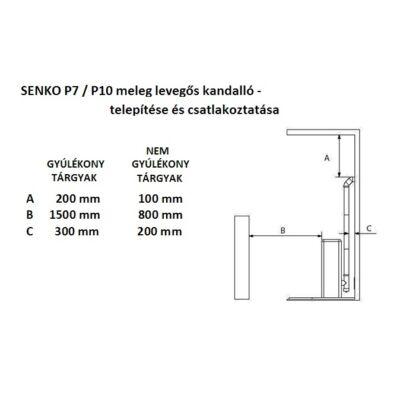 SENKO P 10 AIR - telepítés és csatlakozás
