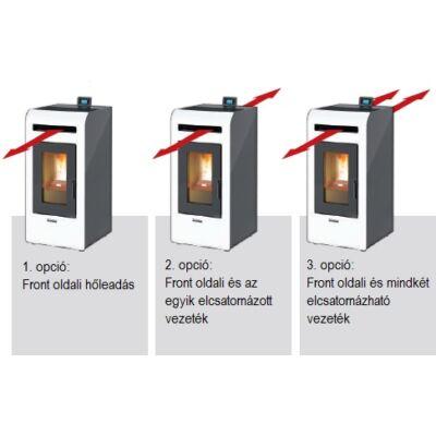 CentroPelet Z16C meleg levegő befúvási lehetőségek